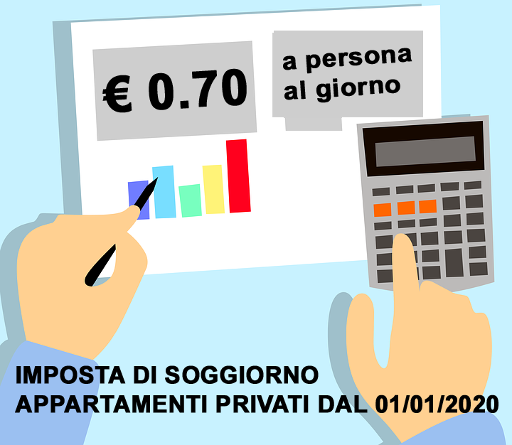 Tassa di soggiorno appartamenti turistici privati dal 01/01/2020 - 01/01/2020